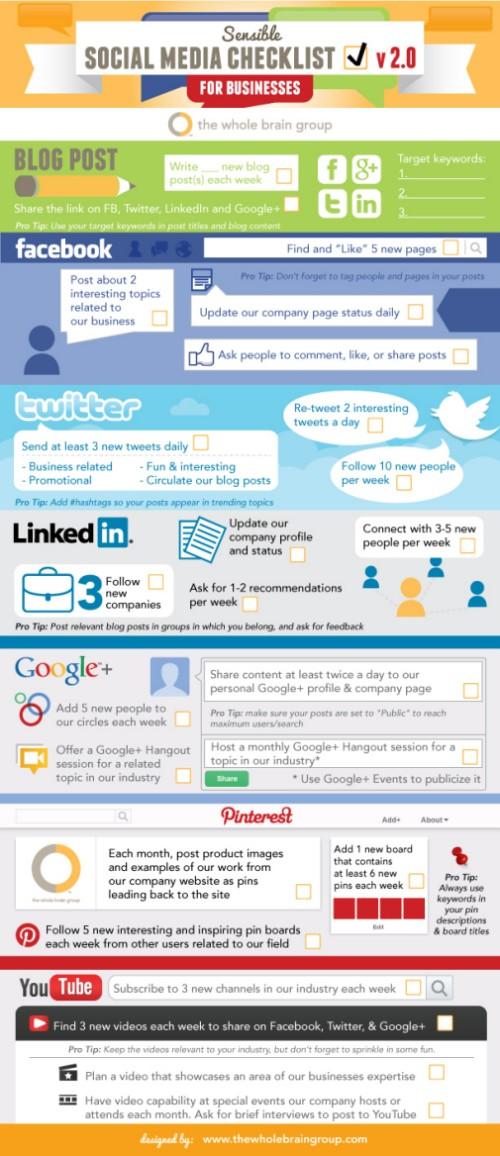 WBG Sensible SocialMediaChecklist v2.0 Sensible Social Media Checklist for Business v.2.0 [INFOGRAPHIC]