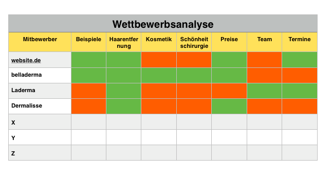 Content-Planung Beispiele
