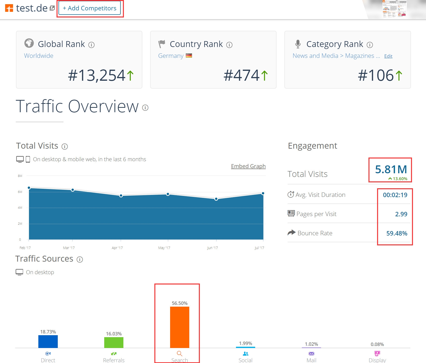 SimilarWeb zeigt Ihnen Mitbewerbsdaten zu Traffic und mehr