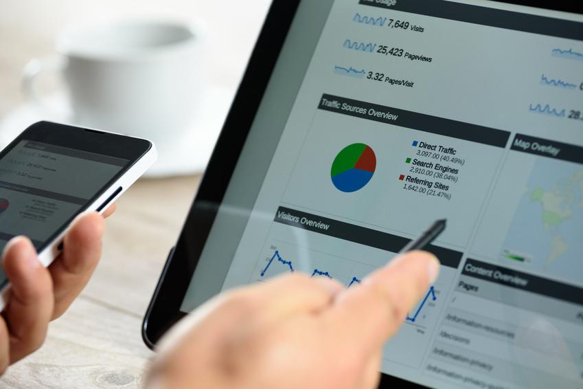 Wie Sie ein AdWords Konto analysieren